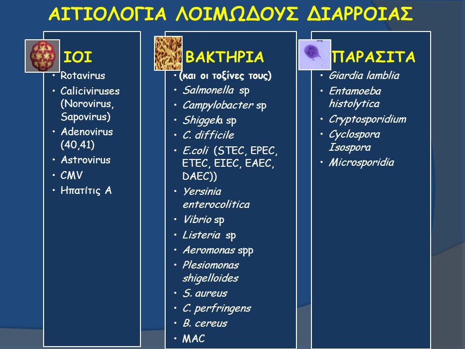 ΑΙΤΙΟΛΟΓΙΑ ΛΟΙΜΩΔΟΥΣ ΔΙΑΡΡΟΙΑΣ ΙΟΙ Rotavirus Caliciviruses (Norovirus, Sapovirus) Adenovirus (40,41) Astrovirus CMV Ηπατίτις A ΒΑΚΤΗΡΙΑ (και οι τοξίνε