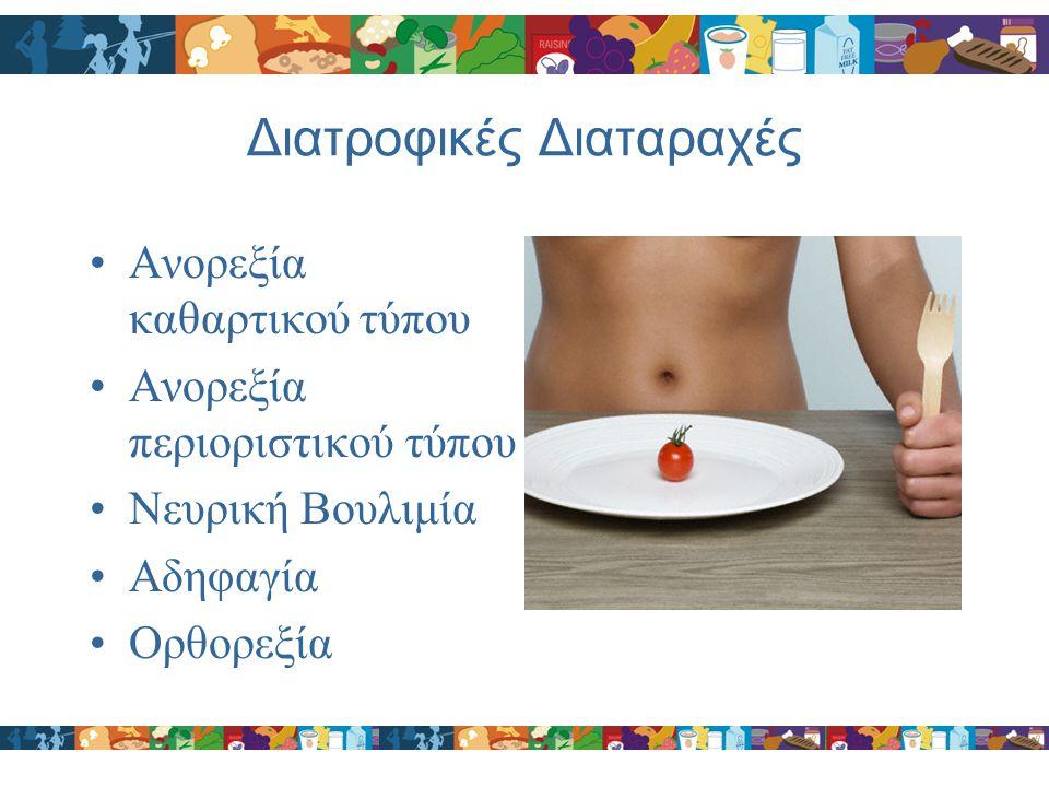 Διατροφικές Διαταραχές Ανορεξία καθαρτικού τύπου Ανορεξία περιοριστικού τύπου Νευρική Βουλιμία Αδηφαγία Ορθορεξία