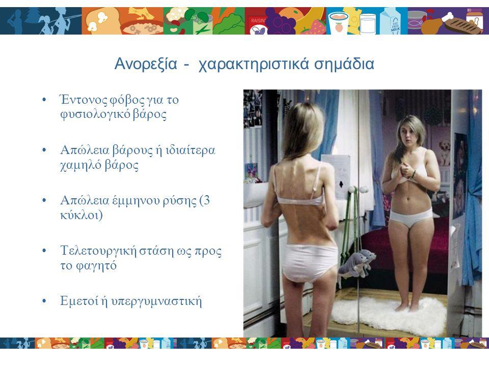 Ανορεξία - χαρακτηριστικά σημάδια Έντονος φόβος για το φυσιολογικό βάρος Απώλεια βάρους ή ιδιαίτερα χαμηλό βάρος Απώλεια έμμηνου ρύσης (3 κύκλοι) Τελε