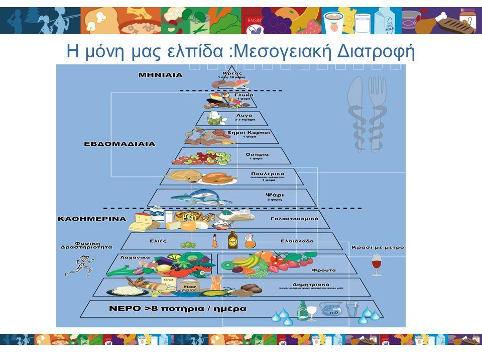 Η μόνη μας ελπίδα :Μεσογειακή Διατροφή