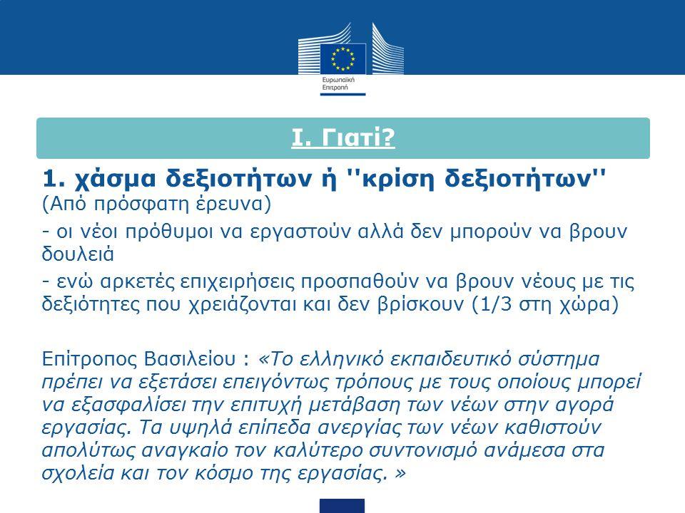 Σας ευχαριστώ για την προσοχή σας http://ec.europa.eu/greece/index_el.htm https://www.facebook.com/EURepresentationGreece https://twitter.com/EEAthina