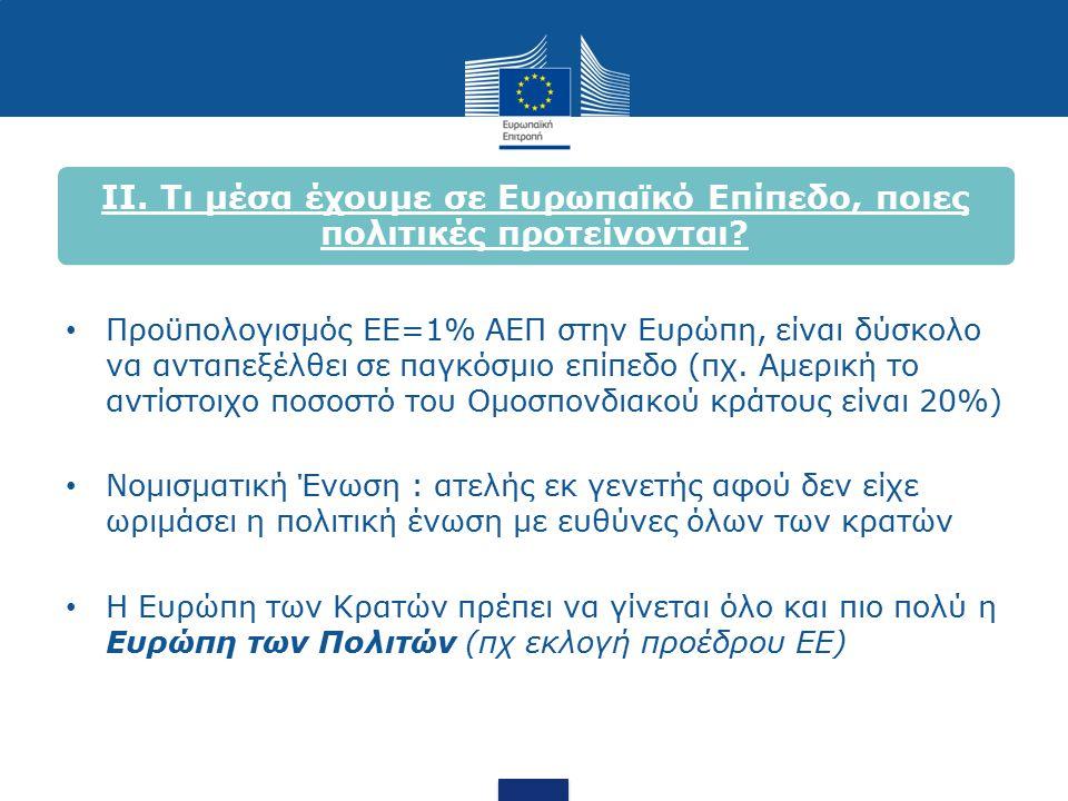 ΙΙ. Τι μέσα έχουμε σε Ευρωπαϊκό Επίπεδο, ποιες πολιτικές προτείνονται.