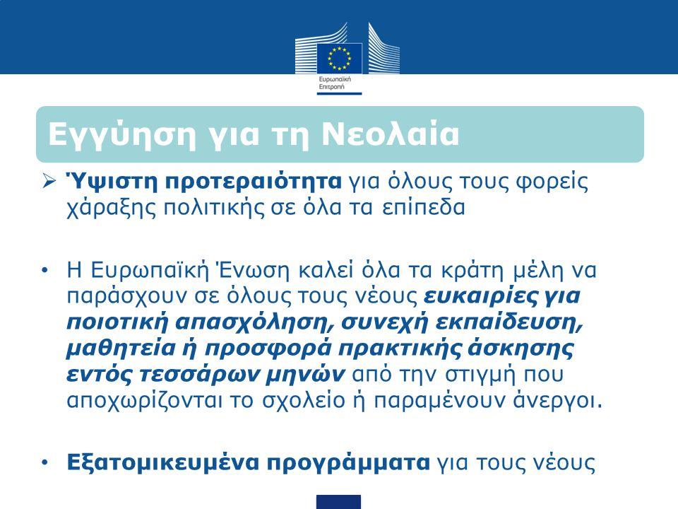Εγγύηση για τη Νεολαία  Ύψιστη προτεραιότητα για όλους τους φορείς χάραξης πολιτικής σε όλα τα επίπεδα Η Ευρωπαϊκή Ένωση καλεί όλα τα κράτη μέλη να παράσχουν σε όλους τους νέους ευκαιρίες για ποιοτική απασχόληση, συνεχή εκπαίδευση, μαθητεία ή προσφορά πρακτικής άσκησης εντός τεσσάρων μηνών από την στιγμή που αποχωρίζονται το σχολείο ή παραμένουν άνεργοι.