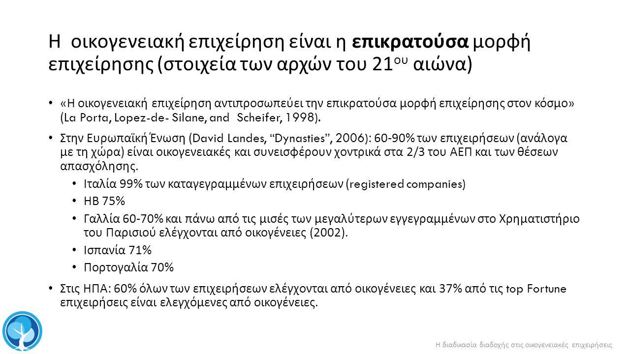 Η οικογενειακή επιχείρηση είναι η επικρατούσα μορφή επιχείρησης ( στοιχεία των αρχών του 21 ου αιώνα ) « Η οικογενειακή επιχείρηση αντιπροσωπεύει την επικρατούσα μορφή επιχείρησης στον κόσμο » (La Porta, Lopez-de- Silane, and Scheifer, 1998).
