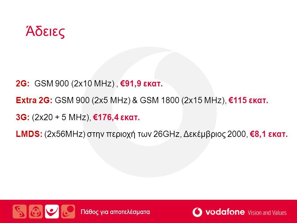 Άδειες 2G: GSM 900 (2x10 MHz), €91,9 εκατ.