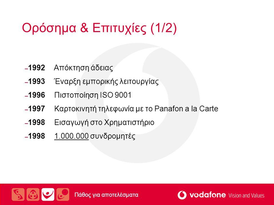 – 1992 Απόκτηση άδειας – 1993 Έναρξη εμπορικής λειτουργίας – 1996 Πιστοποίηση ISO 9001 – 1997 Καρτοκινητή τηλεφωνία με το Panafon a la Carte – 1998 Εισαγωγή στο Χρηματιστήριο – 1998 1.000.000 συνδρομητές Ορόσημα & Επιτυχίες (1/2) Πάθος για αποτελέσματα