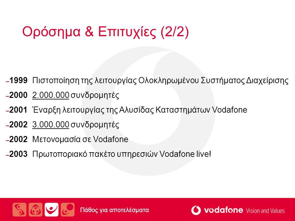 Ορόσημα & Επιτυχίες (2/2) – 1999 Πιστοποίηση της λειτουργίας Ολοκληρωμένου Συστήματος Διαχείρισης – 2000 2.000.000 συνδρομητές – 2001 Έναρξη λειτουργίας της Αλυσίδας Καταστημάτων Vodafone – 2002 3.000.000 συνδρομητές – 2002 Μετονομασία σε Vodafone – 2003 Πρωτοποριακό πακέτο υπηρεσιών Vodafone live.