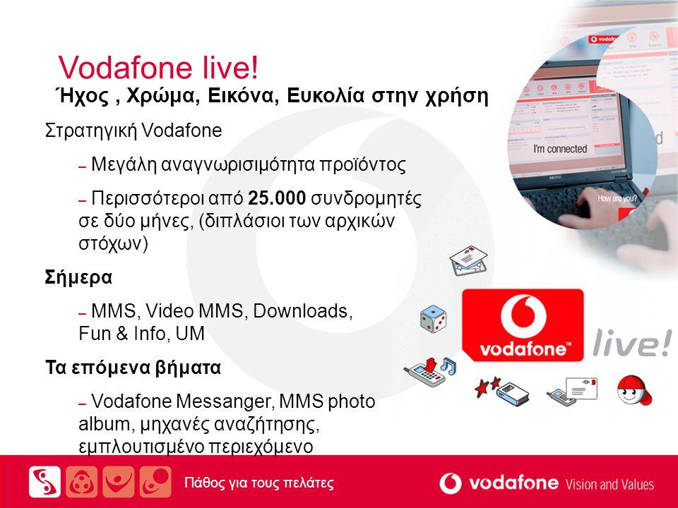 Vodafone live.