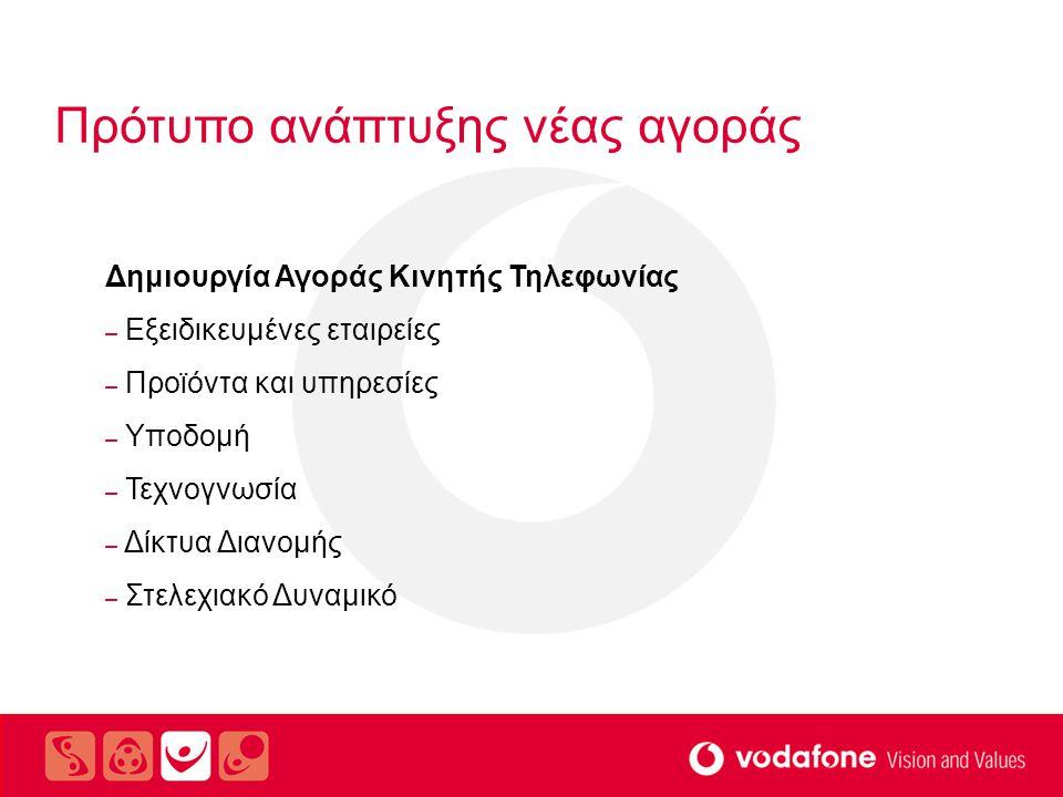 Η Vodafone στην αγορά κινητής τηλεφωνίας – Σύνολο Επενδύσεων: 1,67 δις € – 2.400 Σύνολο Εργαζομένων – Περιαγωγή με 313 δίκτυα σε 136 χώρες σε όλο τον κόσμο – 1.500 σημεία πώλησης εκ των οποίων: – 195 Vodafone shops (45 ιδιόκτητα) – 300 δίκτυο Γερμανού – Κεφαλαιοποίηση: 2,96 δισ.