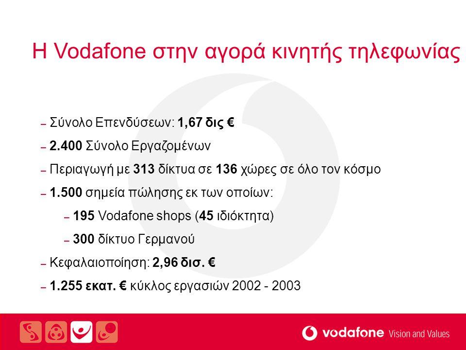 Η Vodafone στην αγορά κινητής τηλεφωνίας – Σύνολο Επενδύσεων: 1,67 δις € – 2.400 Σύνολο Εργαζομένων – Περιαγωγή με 313 δίκτυα σε 136 χώρες σε όλο τον