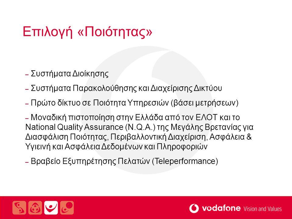 Τεχνογνωσία και … Εξαγωγές – Πώληση MANTIS, MIDAS – Ανάπτυξη Δικτύων (Αίγυπτος, Ολλανδία, Κένυα, Ουγγαρία, Σλοβακία, Ρουμανία ) – Συστήματα Τιμολόγησης – Επιχειρησιακή ευθύνη για Vodafone Αλβανίας