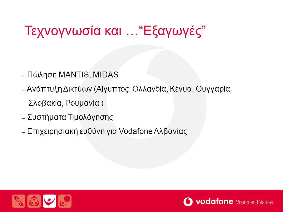 """Τεχνογνωσία και …""""Εξαγωγές"""" – Πώληση MANTIS, MIDAS – Ανάπτυξη Δικτύων (Αίγυπτος, Ολλανδία, Κένυα, Ουγγαρία, Σλοβακία, Ρουμανία ) – Συστήματα Τιμολόγησ"""