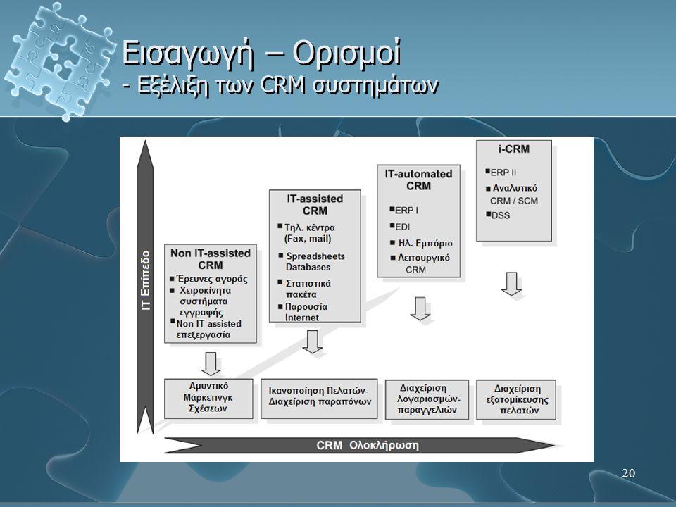 20 Εισαγωγή – Ορισμοί - Εξέλιξη των CRM συστημάτων