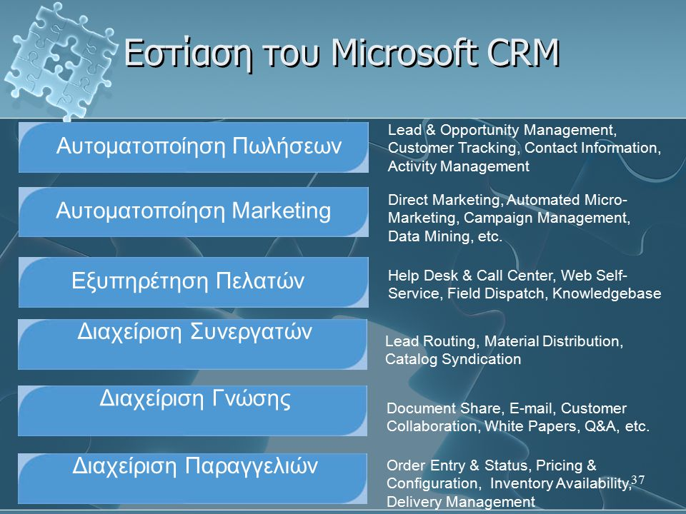 37 Εστίαση του Microsoft CRM Αυτοματοποίηση Πωλήσεων Lead & Opportunity Management, Customer Tracking, Contact Information, Activity Management Αυτομα