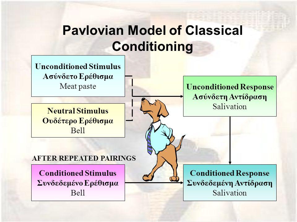 Pavlovian Model of Classical Conditioning Unconditioned Stimulus Ασύνδετο Ερέθισμα Meat paste Neutral Stimulus Ουδέτερο Ερέθισμα Bell Unconditioned Re