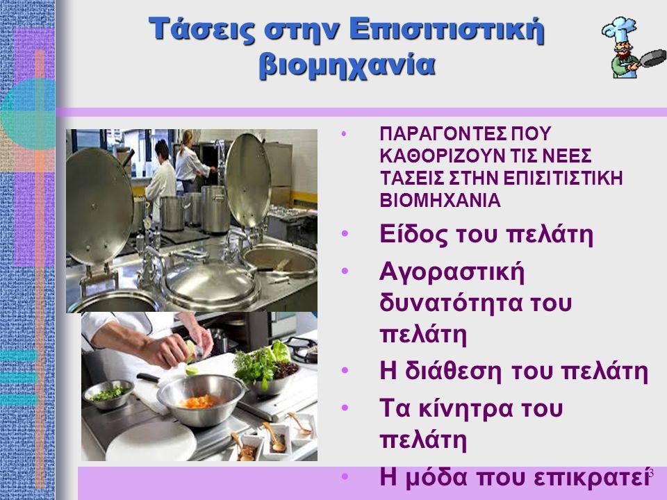 14 Τάσεις στην Επισιτιστική βιομηχανία (fast food) Είδη φαγητού γρήγορης εξυπηρέτησης fast food: Συντηρημένα έτοιμα ή ημιέτοιμα: κονσέρβες, αλλαντικά, χάμπουρκερ Έτοιμα μαγειρεμένα: ζεστά έτοιμα φαγητά, σαλάτες, σνακ, πίτσες, τοστ, σουβλάκια, γύρος