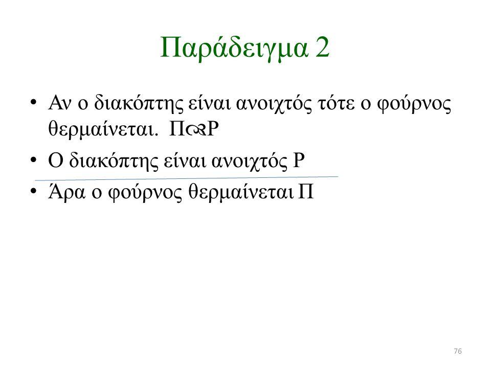 Παράδειγμα 2 Αν ο διακόπτης είναι ανοιχτός τότε ο φούρνος θερμαίνεται. Π  Ρ Ο διακόπτης είναι ανοιχτός Ρ Άρα ο φούρνος θερμαίνεται Π 76