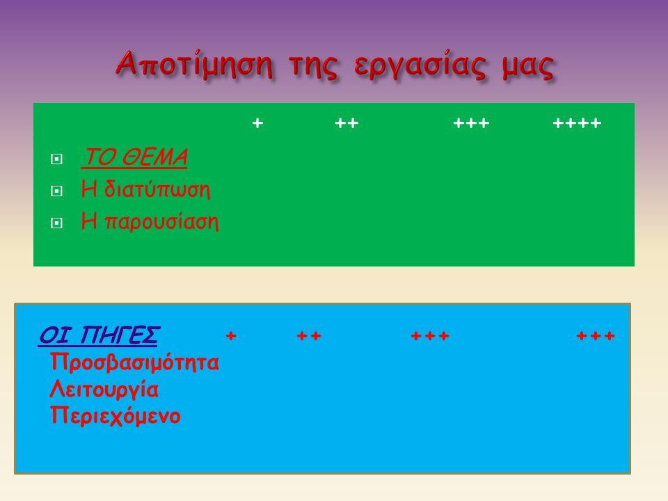 + ++ +++ ++++  ΤΟ ΘΕΜΑ  Η διατύπωση  Η παρουσίαση ΟΙ ΠΗΓΕΣ + ++ +++ +++ ΟΙ ΠΗΓΕΣ Προσβασιμότητα Λειτουργία Περιεχόμενο