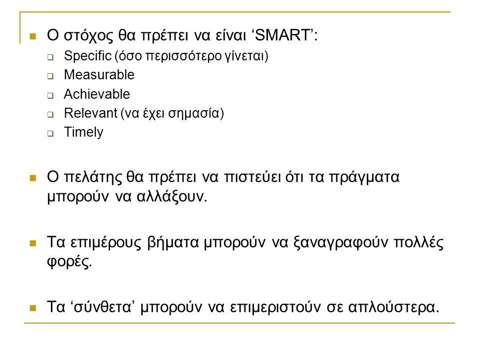 Ο στόχος θα πρέπει να είναι 'SMART':  Specific (όσο περισσότερο γίνεται)  Measurable  Achievable  Relevant (να έχει σημασία)  Timely Ο πελάτης θα
