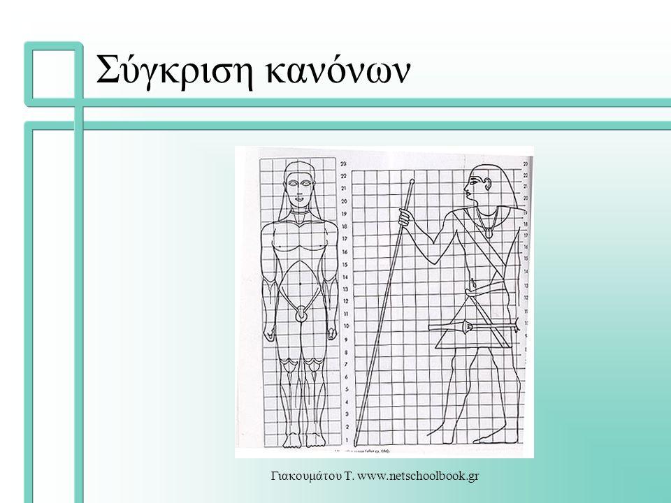 Γιακουμάτου Τ. www.netschoolbook.gr Σύγκριση κανόνων