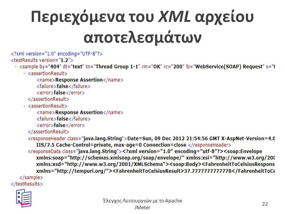 Περιεχόμενα του XML αρχείου αποτελεσμάτων Έλεγχος Λειτουργιών με το Apache JMeter 22