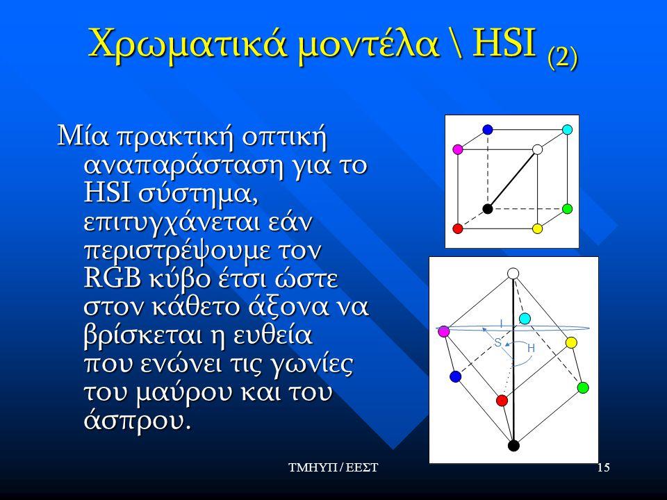 ΤΜΗΥΠ / ΕΕΣΤ15 Χρωματικά μοντέλα \ HSI (2) Μία πρακτική οπτική αναπαράσταση για το HSΙ σύστημα, επιτυγχάνεται εάν περιστρέψουμε τον RGB κύβο έτσι ώστε