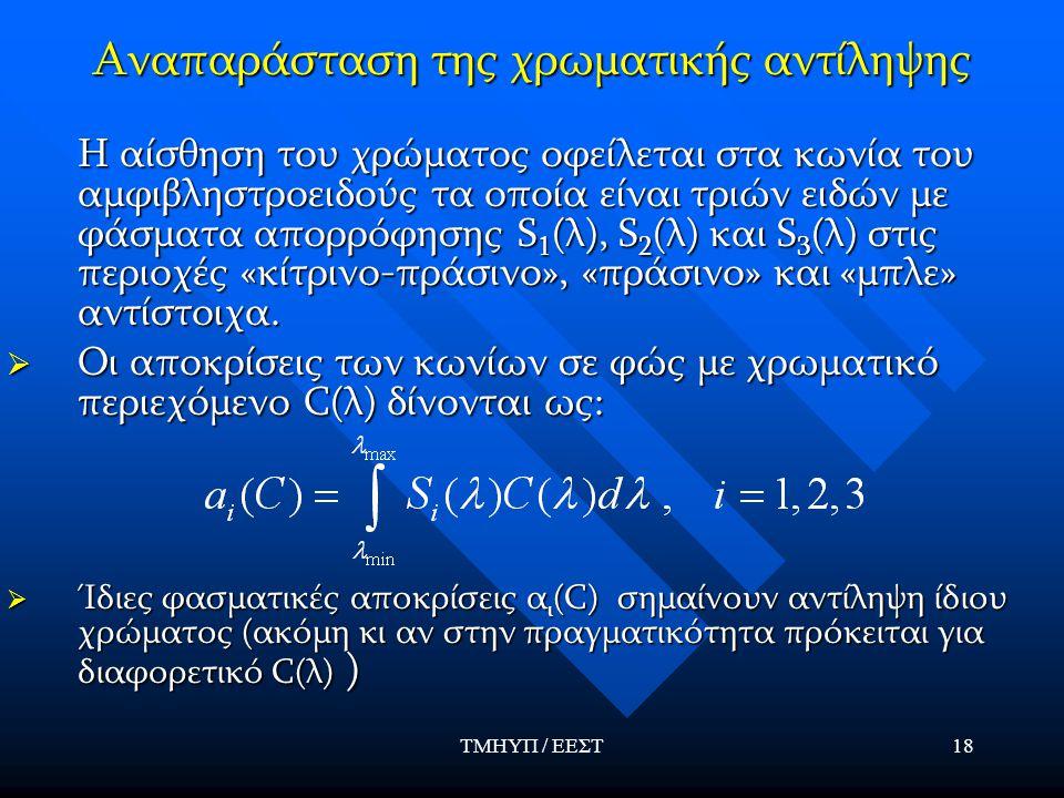 ΤΜΗΥΠ / ΕΕΣΤ18 Αναπαράσταση της χρωματικής αντίληψης Η αίσθηση του χρώματος οφείλεται στα κωνία του αμφιβληστροειδούς τα οποία είναι τριών ειδών με φά