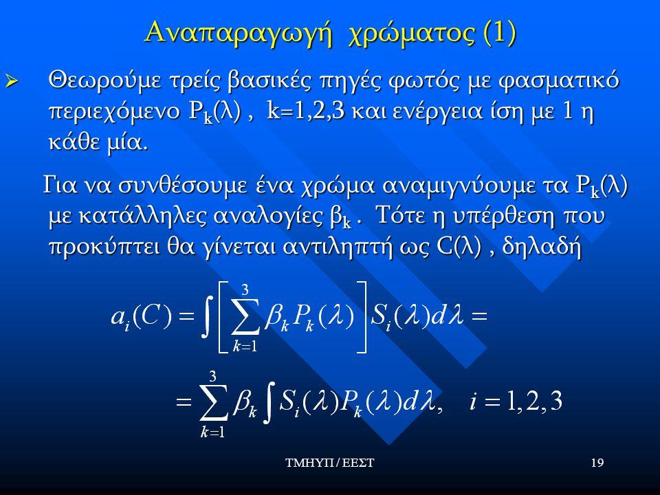 ΤΜΗΥΠ / ΕΕΣΤ19 Αναπαραγωγή χρώματος (1)  Θεωρούμε τρείς βασικές πηγές φωτός με φασματικό περιεχόμενο P k (λ), k=1,2,3 και ενέργεια ίση με 1 η κάθε μί