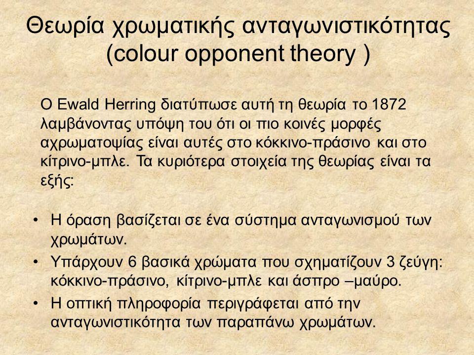 Χρωματικά μοντέλα – Τρίγωνο του Maxwell Τρίγωνο του Maxwell: Πρόκειται για ένα ισόπλευρο τρίγωνο στις κορυφές του οποίου υπάρχουν τα τρία βασικά χρώματα η μείξη των οποίων μπορεί να δημιουργήσει ένα μεγάλο αριθμό χρωμάτων τα οποία περικλείονται στο τρίγωνο.