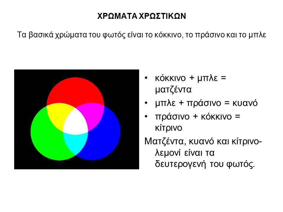 ΧΡΩΜΑΤΑ ΧΡΩΣΤΙΚΩΝ Τα βασικά χρώματα του φωτός είναι το κόκκινο, το πράσινο και το μπλε κόκκινο + μπλε = ματζέντα μπλε + πράσινο = κυανό πράσινο + κόκκ
