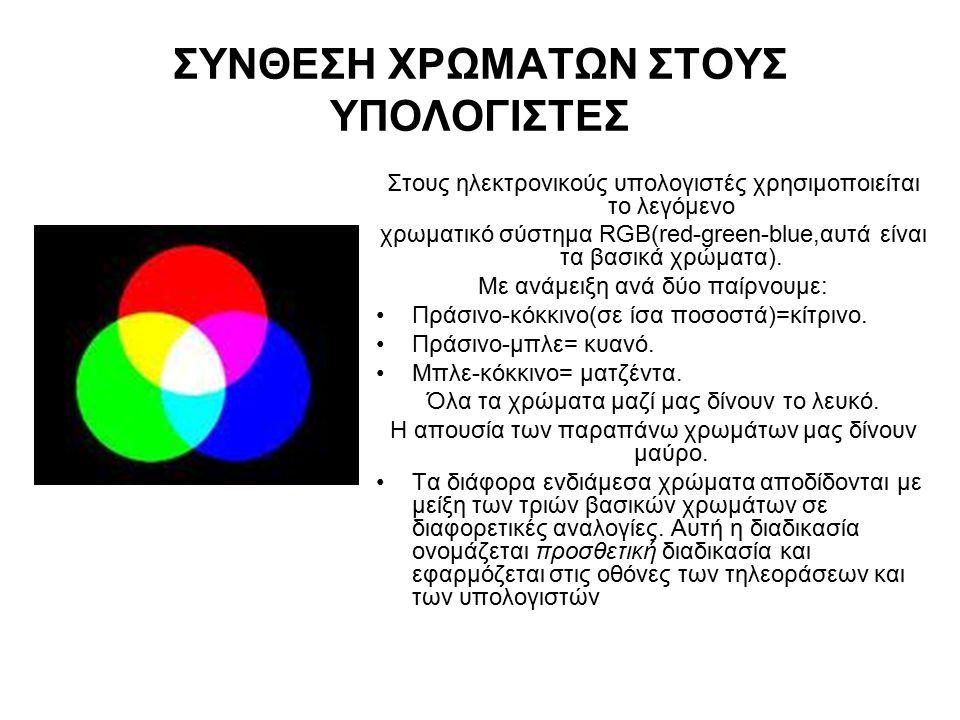ΣΥΝΘΕΣΗ ΧΡΩΜΑΤΩΝ ΣΤΟΥΣ ΥΠΟΛΟΓΙΣΤΕΣ Στους ηλεκτρονικούς υπολογιστές χρησιμοποιείται το λεγόμενο χρωματικό σύστημα RGB(red-green-blue,αυτά είναι τα βασι