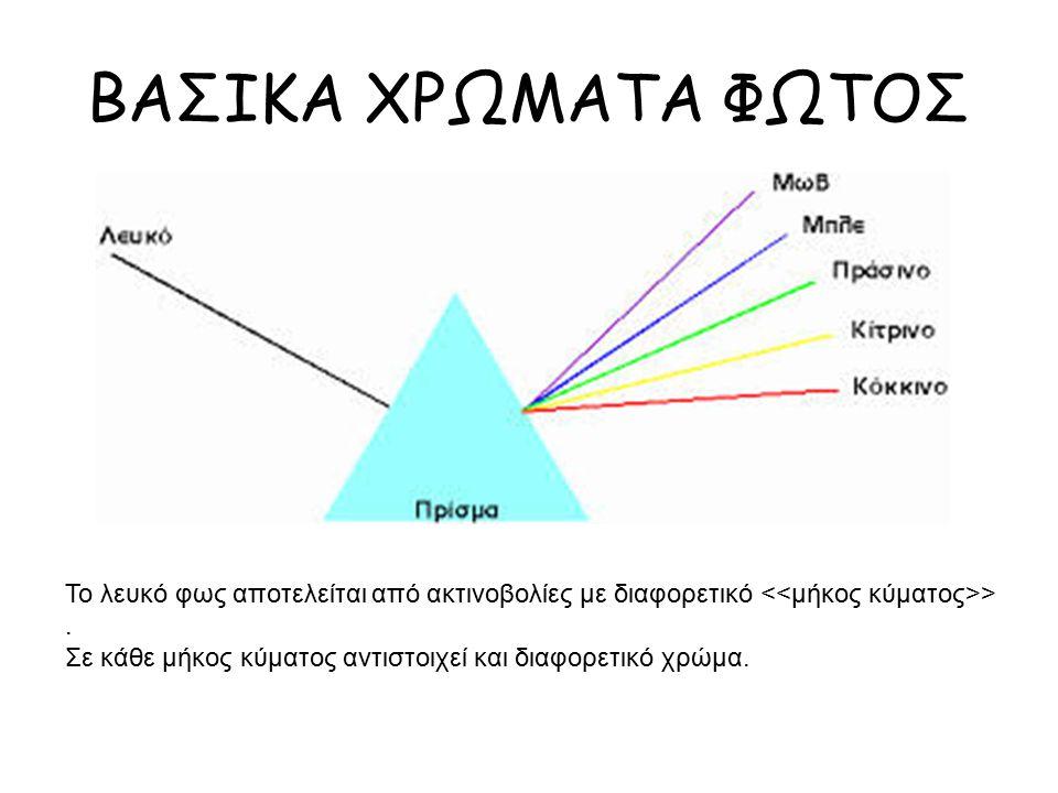 ΒΑΣΙΚΑ ΧΡΩΜΑΤΑ ΦΩΤΟΣ Το λευκό φως αποτελείται από ακτινοβολίες με διαφορετικό >. Σε κάθε μήκος κύματος αντιστοιχεί και διαφορετικό χρώμα.
