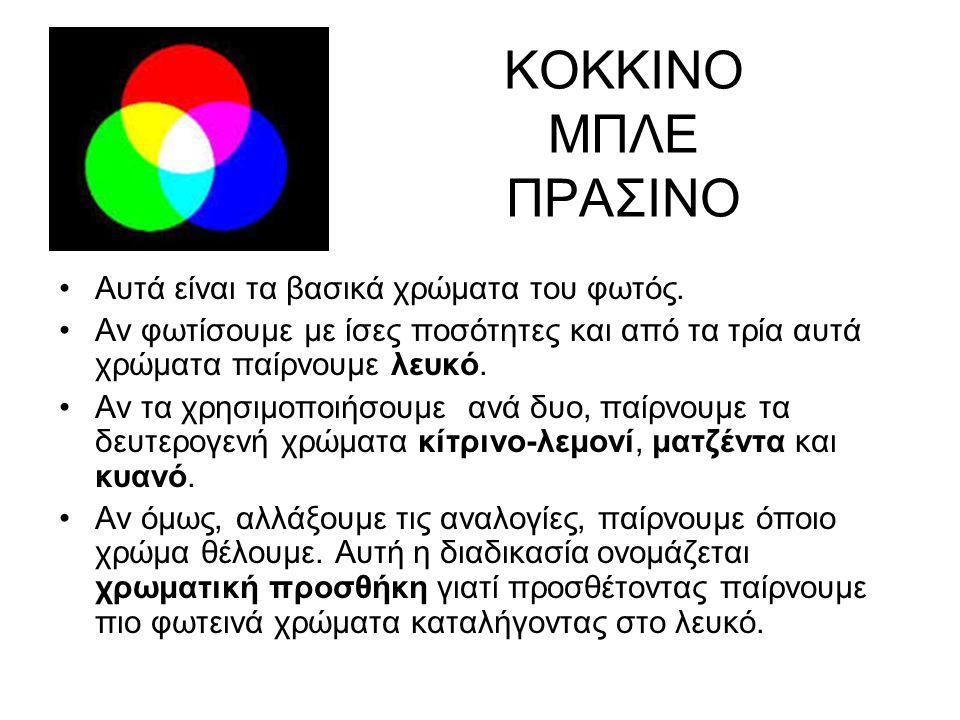 ΚΟΚΚΙΝΟ ΜΠΛΕ ΠΡΑΣΙΝΟ Αυτά είναι τα βασικά χρώματα του φωτός. Αν φωτίσουμε με ίσες ποσότητες και από τα τρία αυτά χρώματα παίρνουμε λευκό. Αν τα χρησιμ