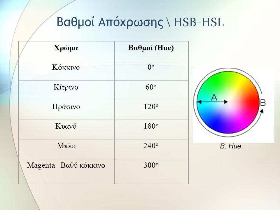Βαθμοί Απόχρωσης \ HSB-HSL ΧρώμαΒαθμοί (Hue) Κόκκινο0ο0ο Κίτρινο60 ο Πράσινο120 ο Κυανό180 ο Μπλε240 ο Magenta - Βαθύ κόκκινο300 o B.