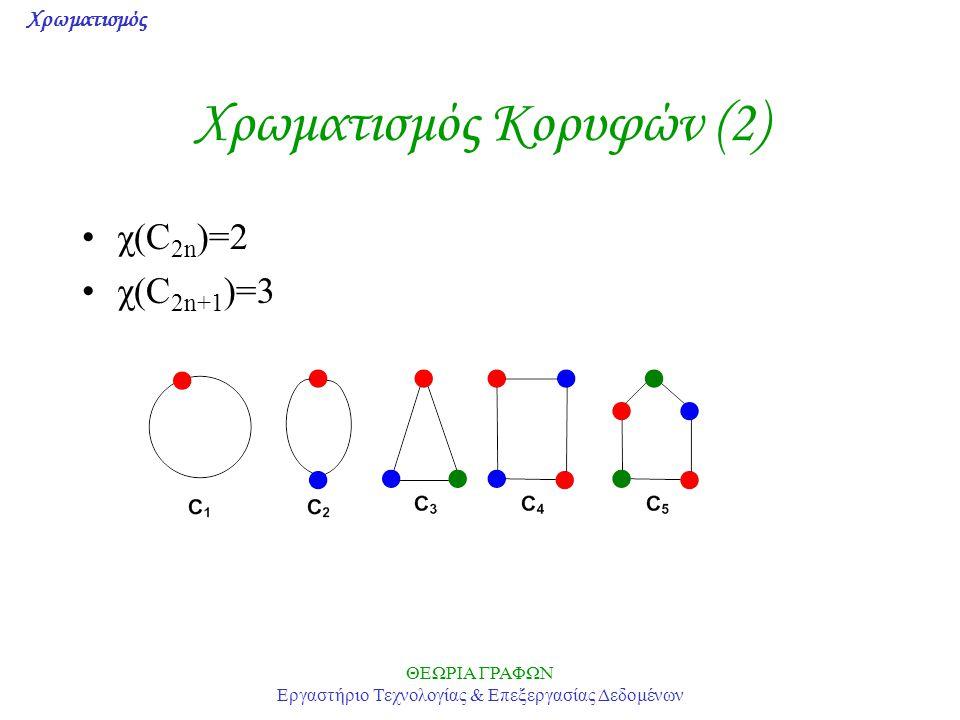 Χρωματισμός ΘΕΩΡΙΑ ΓΡΑΦΩΝ Εργαστήριο Τεχνολογίας & Επεξεργασίας Δεδομένων Χρωματισμός Κορυφών (2) χ(C 2n )=2 χ(C 2n+1 )=3