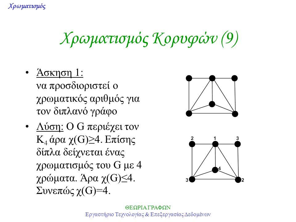Χρωματισμός ΘΕΩΡΙΑ ΓΡΑΦΩΝ Εργαστήριο Τεχνολογίας & Επεξεργασίας Δεδομένων Χρωματισμός Κορυφών (9) Άσκηση 1: να προσδιοριστεί ο χρωματικός αριθμός για