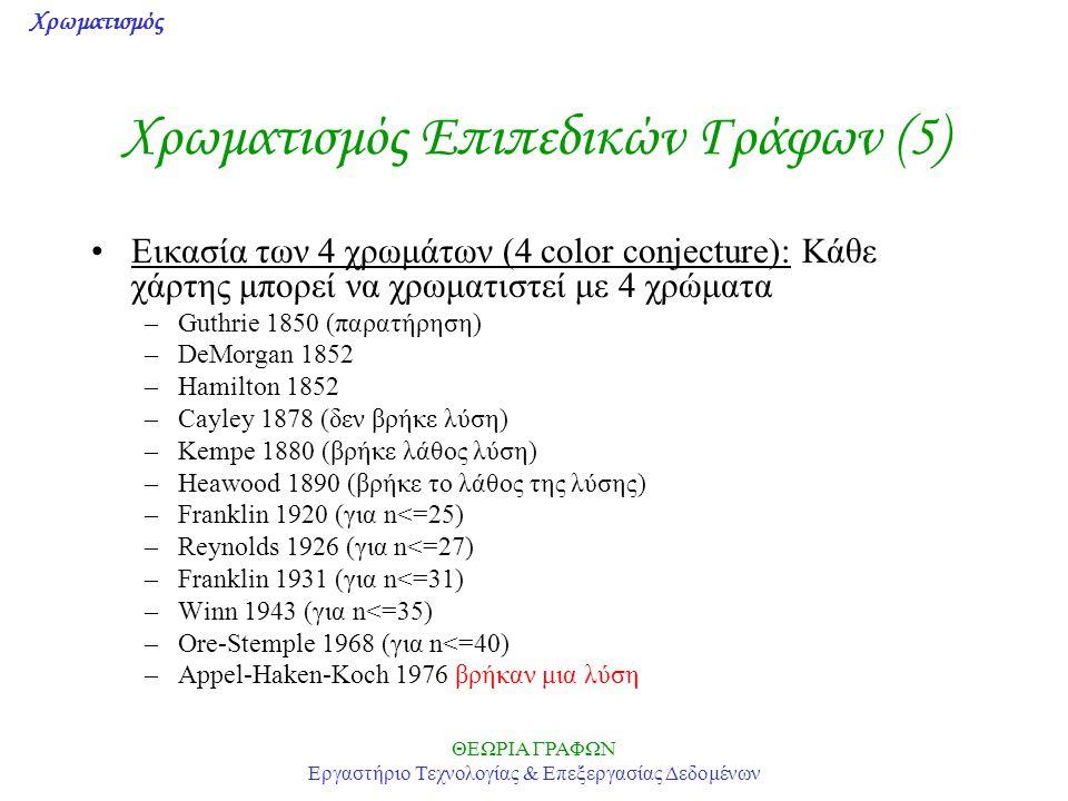 Χρωματισμός ΘΕΩΡΙΑ ΓΡΑΦΩΝ Εργαστήριο Τεχνολογίας & Επεξεργασίας Δεδομένων Χρωματισμός Επιπεδικών Γράφων (5) Εικασία των 4 χρωμάτων (4 color conjecture