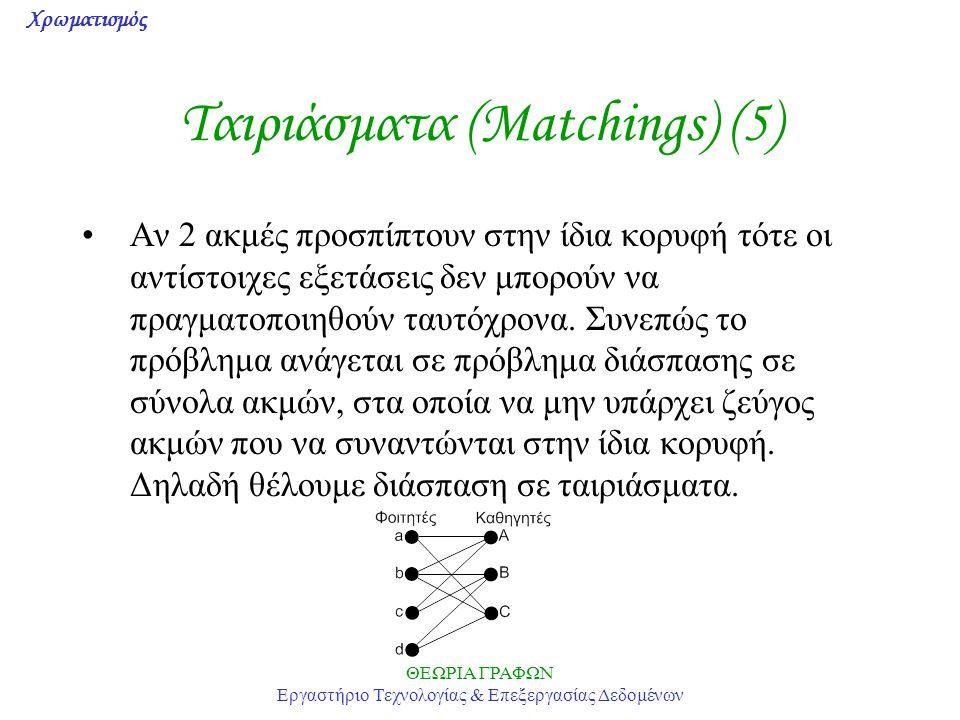 Χρωματισμός ΘΕΩΡΙΑ ΓΡΑΦΩΝ Εργαστήριο Τεχνολογίας & Επεξεργασίας Δεδομένων Ταιριάσματα (Matchings) (5) Αν 2 ακμές προσπίπτουν στην ίδια κορυφή τότε οι