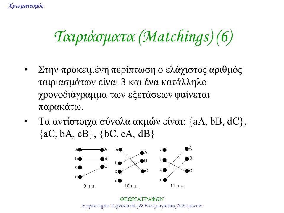 Χρωματισμός ΘΕΩΡΙΑ ΓΡΑΦΩΝ Εργαστήριο Τεχνολογίας & Επεξεργασίας Δεδομένων Ταιριάσματα (Matchings) (6) Στην προκειμένη περίπτωση ο ελάχιστος αριθμός τα