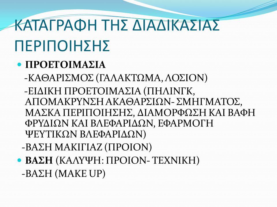 ΠΟΥΔΡΑ ΜΑΚΙΓΙΑΖ ΜΑΤΙΩΝ (ΣΚΙΕΣ- ΤΕΧΝΙΚΗ) -EYELINER, ΜΟΛΥΒΙ -ΜΑΣΚΑΡΑ -ΦΡΥΔΙΑ (ΠΡΟΙΟΝ- ΤΕΧΝΙΚΗ) ΜΑΚΙΓΙΑΖ ΧΕΙΛΙΩΝ -ΜΟΛΥΒΙ -ΚΡΑΓΙΟΝ- ΛΙΠ ΓΚΛΟΣ ΡΟΥΖ (ΠΡΟΙΟΝ- ΤΕΧΝΙΚΗ) ΕΛΕΓΧΟΣ