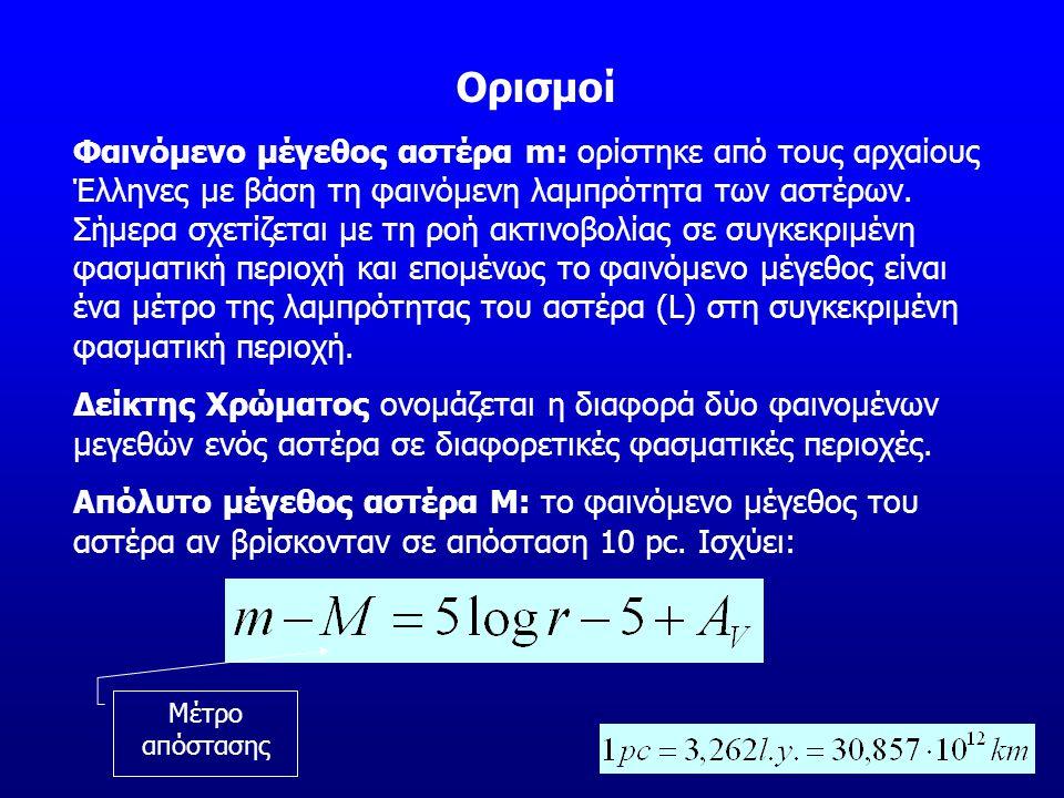 Ορισμοί Φαινόμενο μέγεθος αστέρα m: ορίστηκε από τους αρχαίους Έλληνες με βάση τη φαινόμενη λαμπρότητα των αστέρων. Σήμερα σχετίζεται με τη ροή ακτινο