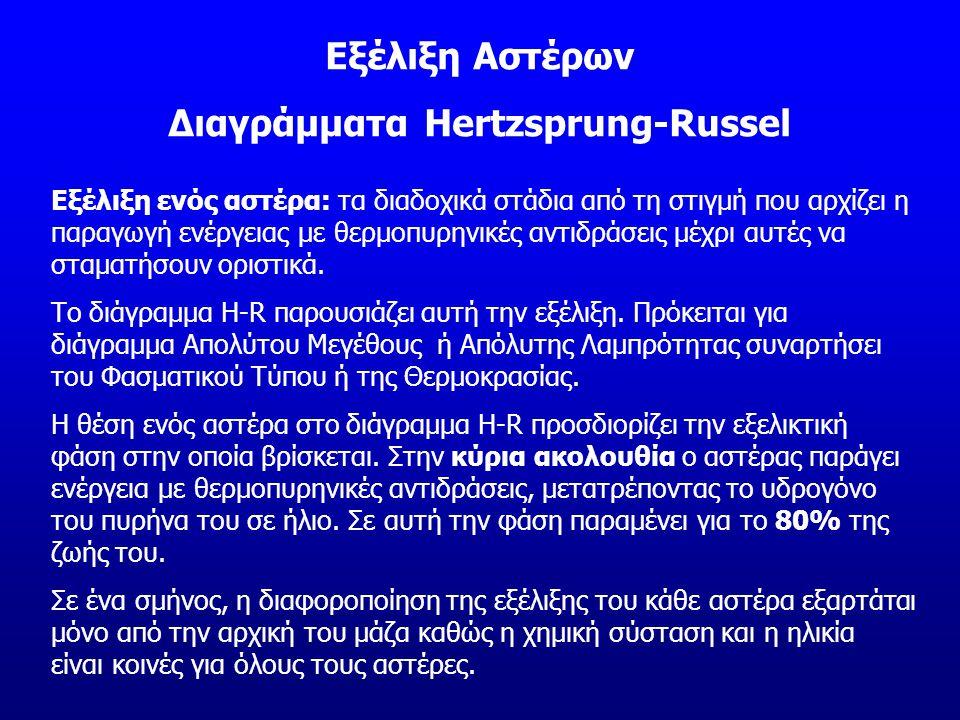 Εξέλιξη Αστέρων Διαγράμματα Hertzsprung-Russel Εξέλιξη ενός αστέρα: τα διαδοχικά στάδια από τη στιγμή που αρχίζει η παραγωγή ενέργειας με θερμοπυρηνικ