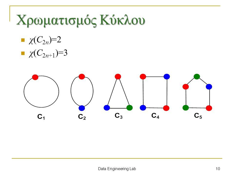 Data Engineering Lab Χρωματισμός Κύκλου χ(C 2n )=2 χ(C 2n+1 )=3 10