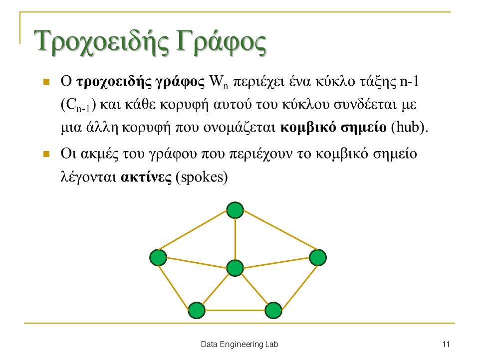 Data Engineering Lab Τροχοειδής Γράφος Ο τροχοειδής γράφος W n περιέχει ένα κύκλο τάξης n-1 (C n-1 ) και κάθε κορυφή αυτού του κύκλου συνδέεται με μια άλλη κορυφή που ονομάζεται κομβικό σημείο (hub).