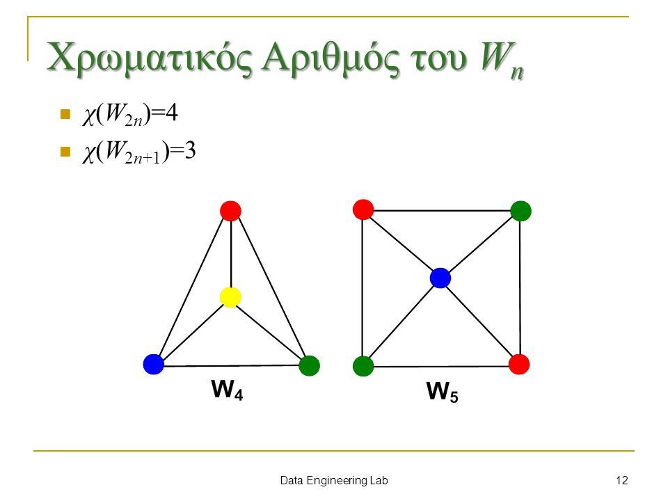 Data Engineering Lab Χρωματικός Αριθμός του W n χ(W 2n )=4 χ(W 2n+1 )=3 12