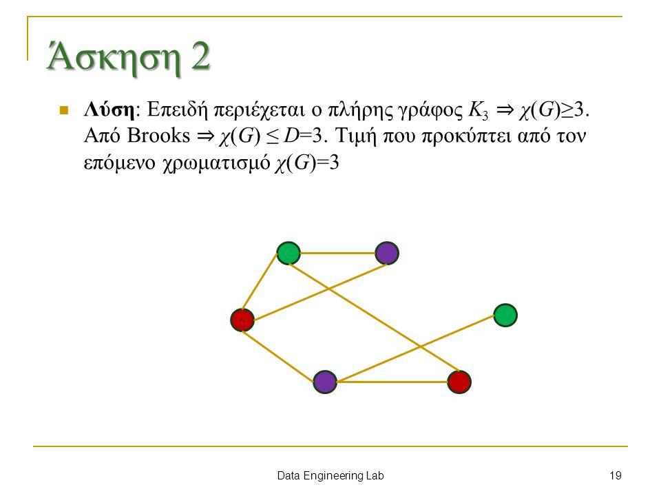 Data Engineering Lab Άσκηση 2 Λύση: Επειδή περιέχεται ο πλήρης γράφος K 3 ⇒ χ(G)≥3.