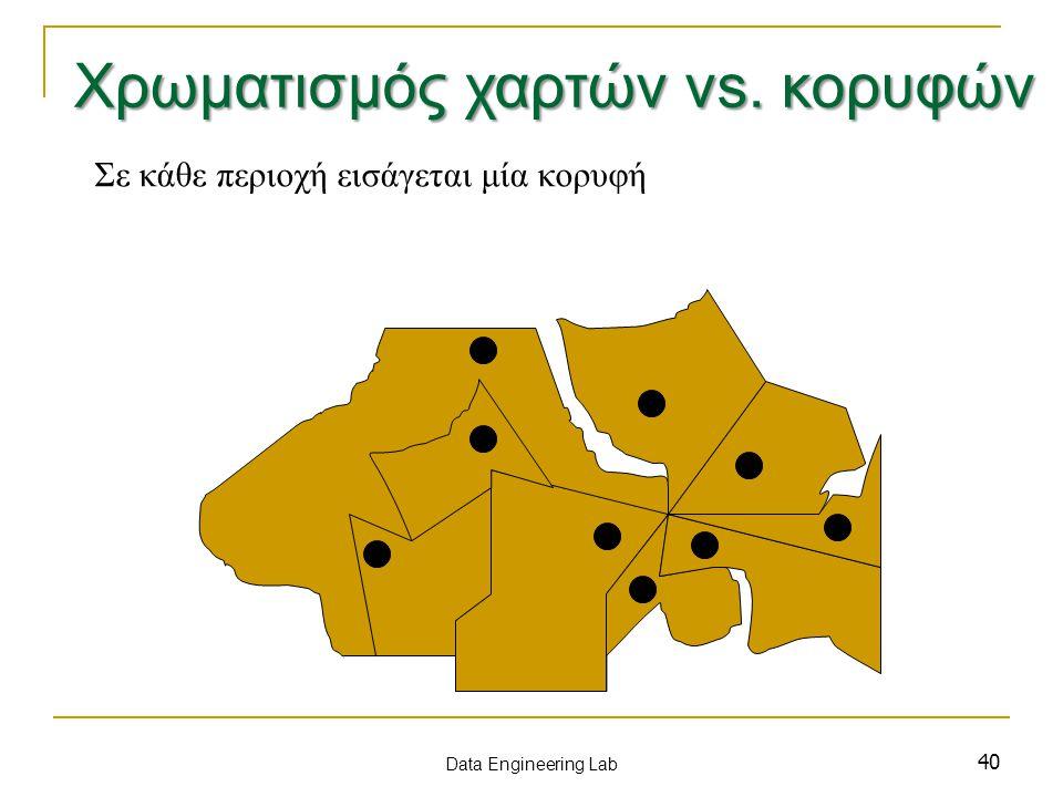 40 Σε κάθε περιοχή εισάγεται μία κορυφή Χρωματισμός χαρτών vs. κορυφών Data Engineering Lab