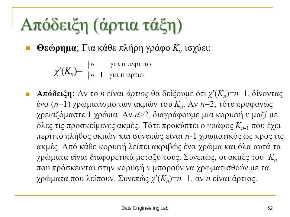 Data Engineering Lab Απόδειξη (άρτια τάξη) Θεώρημα: Για κάθε πλήρη γράφο K n ισχύει: χ(K n )= Απόδειξη: Αν το n είναι άρτιος θα δείξουμε ότι χ(K n )=n–1, δίνοντας ένα (n–1) χρωματισμό των ακμών του K n.