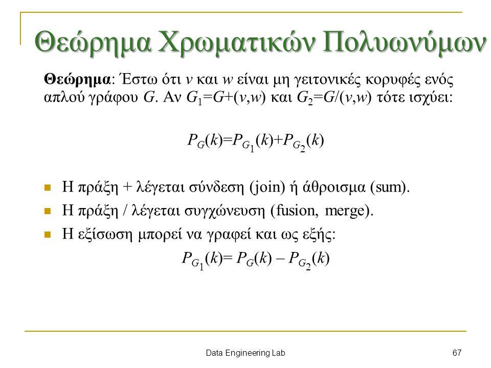 Data Engineering Lab Θεώρημα Χρωματικών Πολυωνύμων Θεώρημα: Έστω ότι v και w είναι μη γειτονικές κορυφές ενός απλού γράφου G.