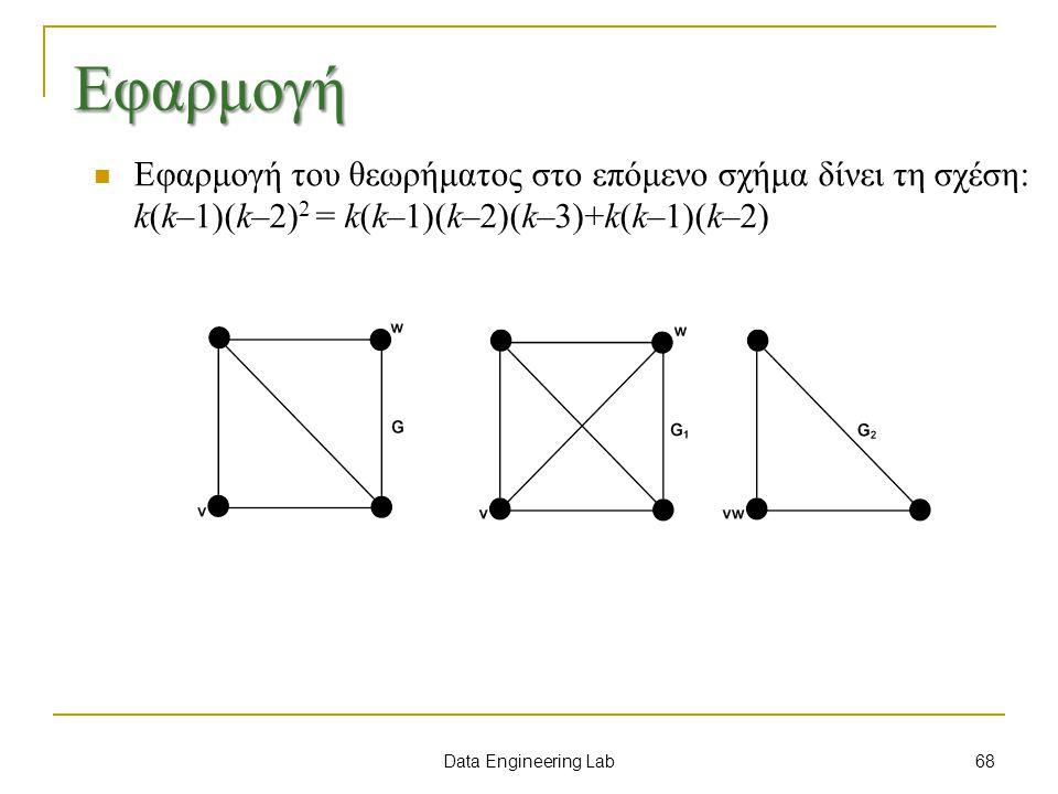 Data Engineering Lab Εφαρμογή Εφαρμογή του θεωρήματος στο επόμενο σχήμα δίνει τη σχέση: k(k–1)(k–2) 2 = k(k–1)(k–2)(k–3)+k(k–1)(k–2) 68